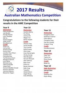 AMC Results 2017